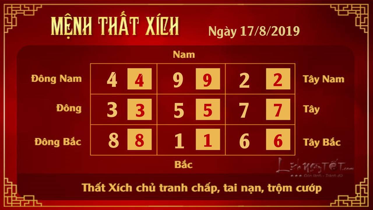 Phong thuy hang ngay - Phong thuy ngay 17082019 - That Xich