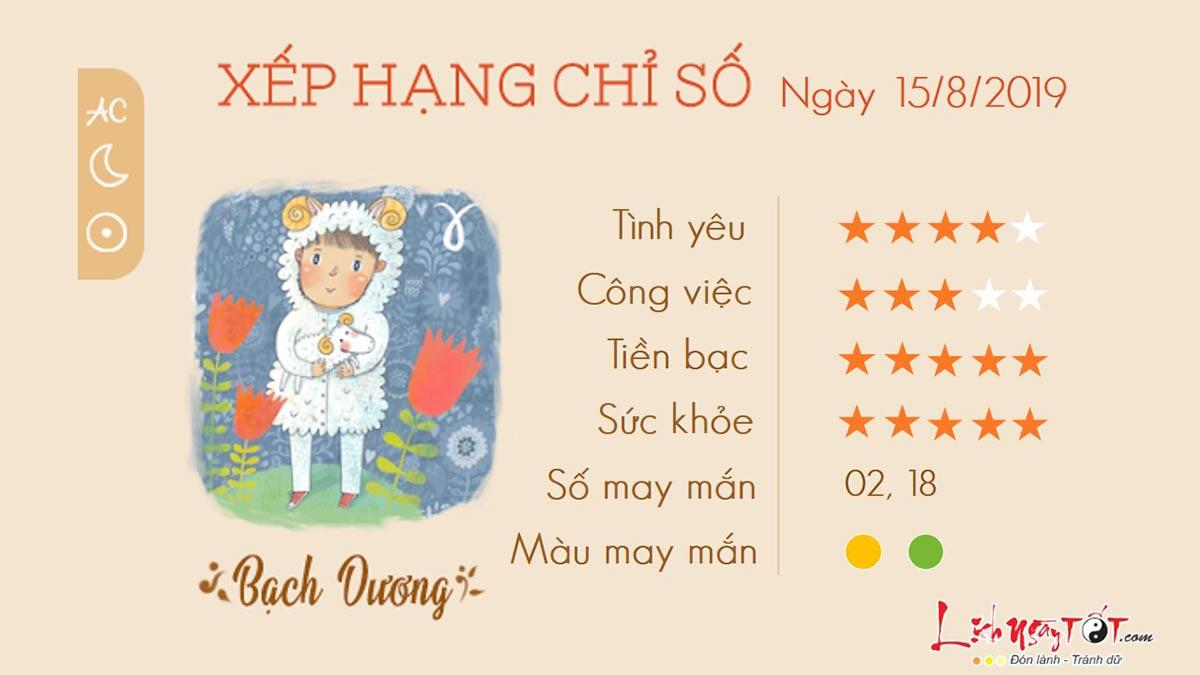 Tuvihangngay-Tuvithu5ngay15082019-BachDuong