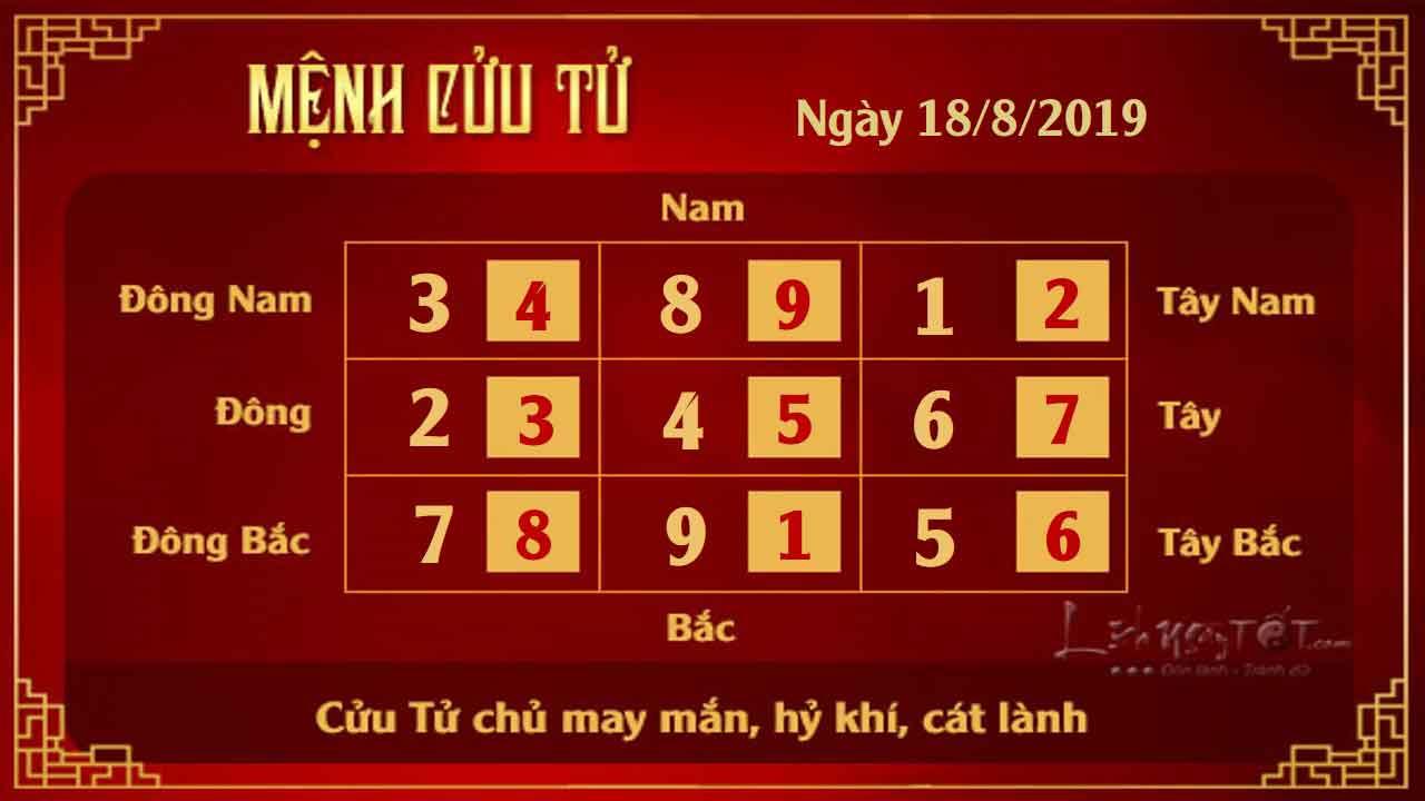 9tu-vi-hang-ngay-cua-12-cung-hoang-dao---tu-vi-ngay-18082019-cung
