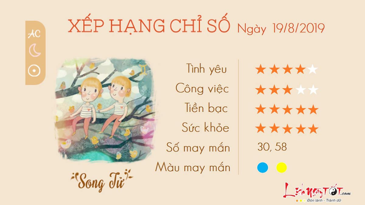 Tuvihangngay-Tuvithu2ngay19082019-SongTu