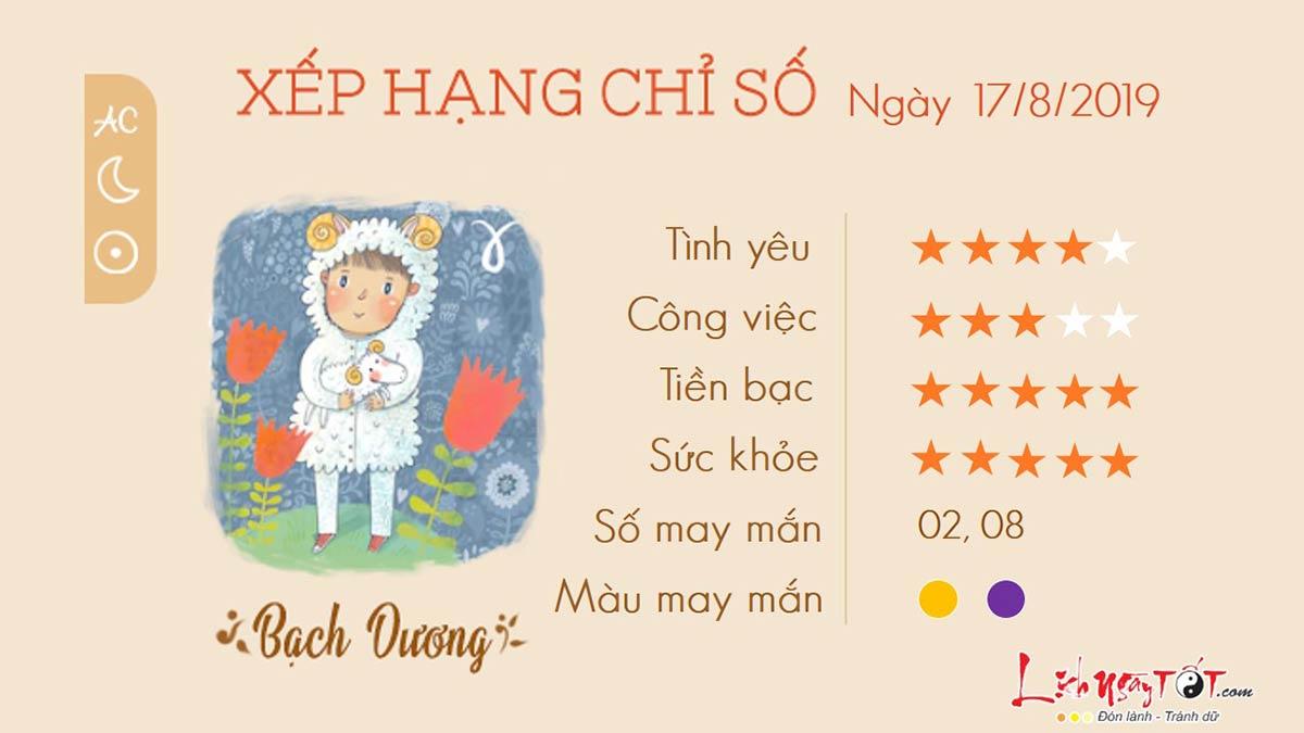 Tuvihangngay-Tuvithu7ngay17082019-BachDuong
