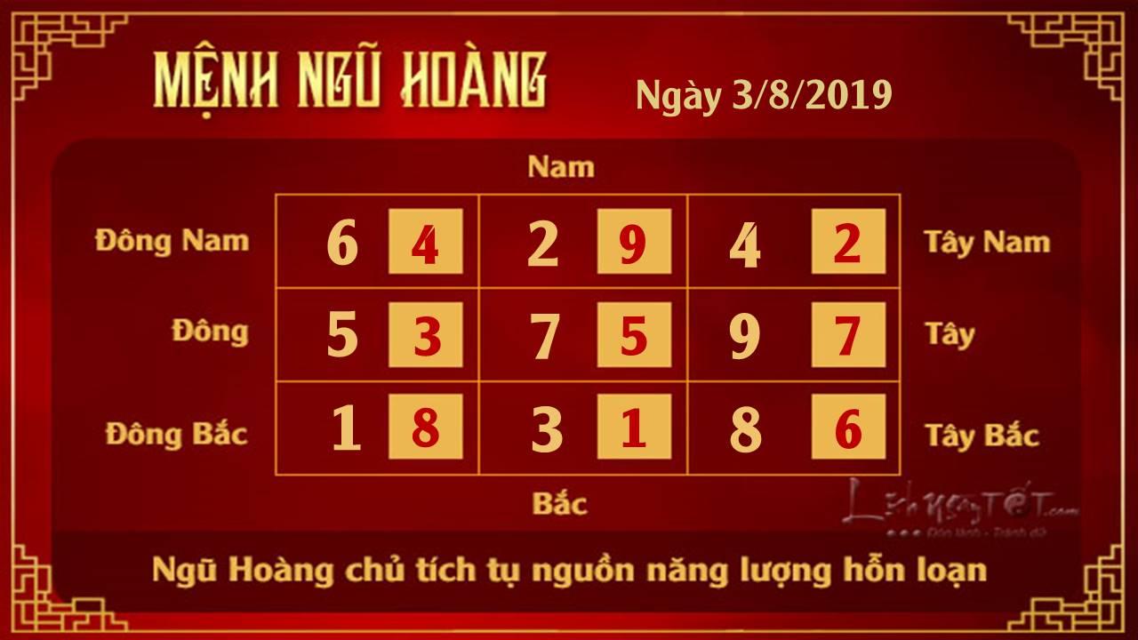 Phong thuy hang ngay - Phong thuy ngay 03082019 - Ngu Hoang