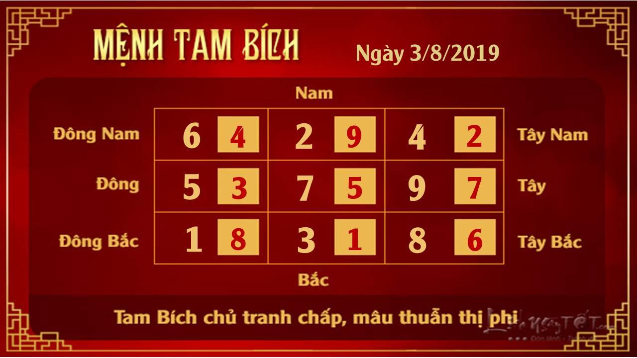Phong thuy hang ngay - Phong thuy ngay 03082019 - Tam Bich