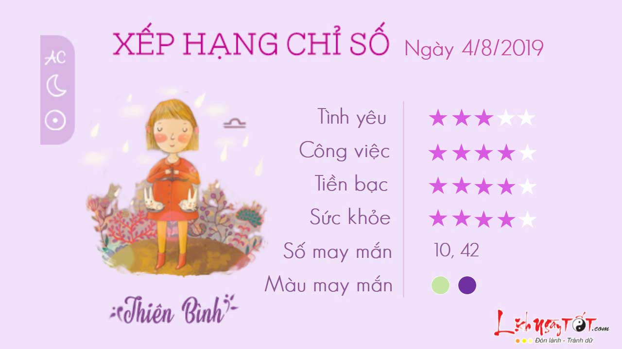 Tu vi 12 cung hoang dao - Tu vi ngay 482019 - Thien Binh