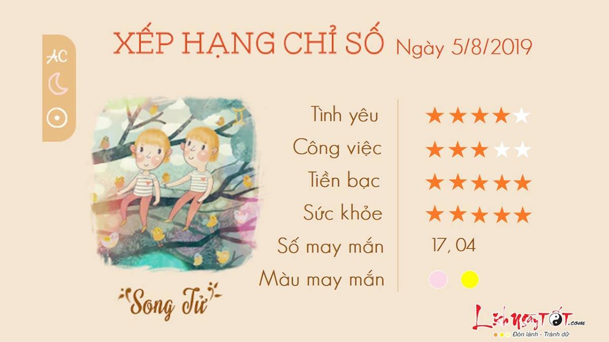 Tuvihangngay-Tuvithu2ngay05082019-SongTu