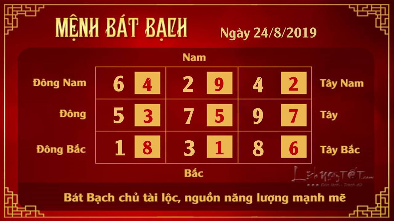 Xem phong thuy hang ngay - Phong thuy ngay 24082019 - Bat Bach
