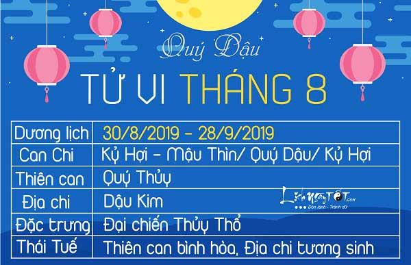 Tu-vi-thang-82019-am-lich-cua-12-con-giap