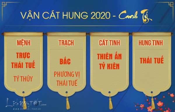Van-cat-hung-tuoi-Ty-nam-2020