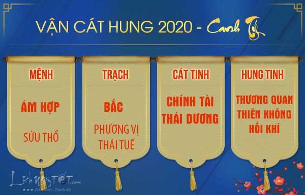 Van-cat-hung-tuoi-Suu-nam-2020