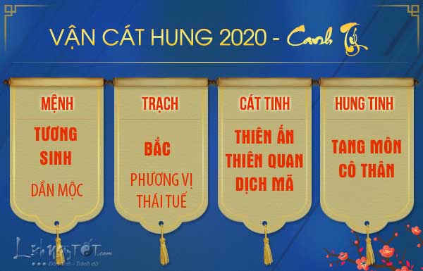 Van-hung-cat-2020-tuoi-Dan