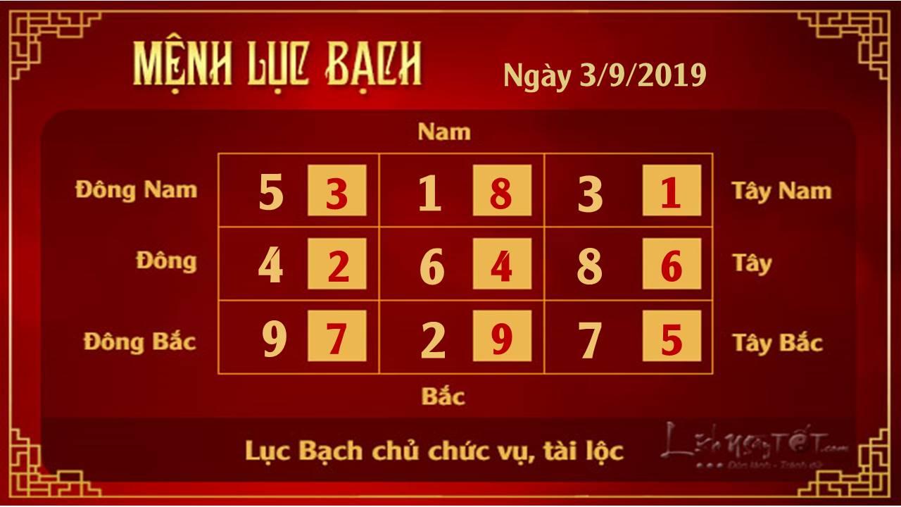 Xem phong thuy hang ngay - Phong thuy ngay 03092019 - Luc Bach