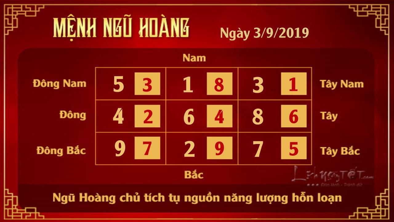 Xem phong thuy hang ngay - Phong thuy ngay 03092019 - Ngu Hoang