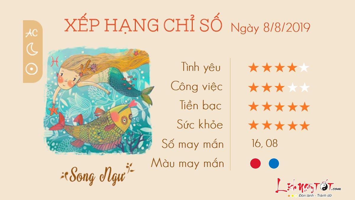 Tuvihangngay-Tuvithu5ngay882019-SongNgu