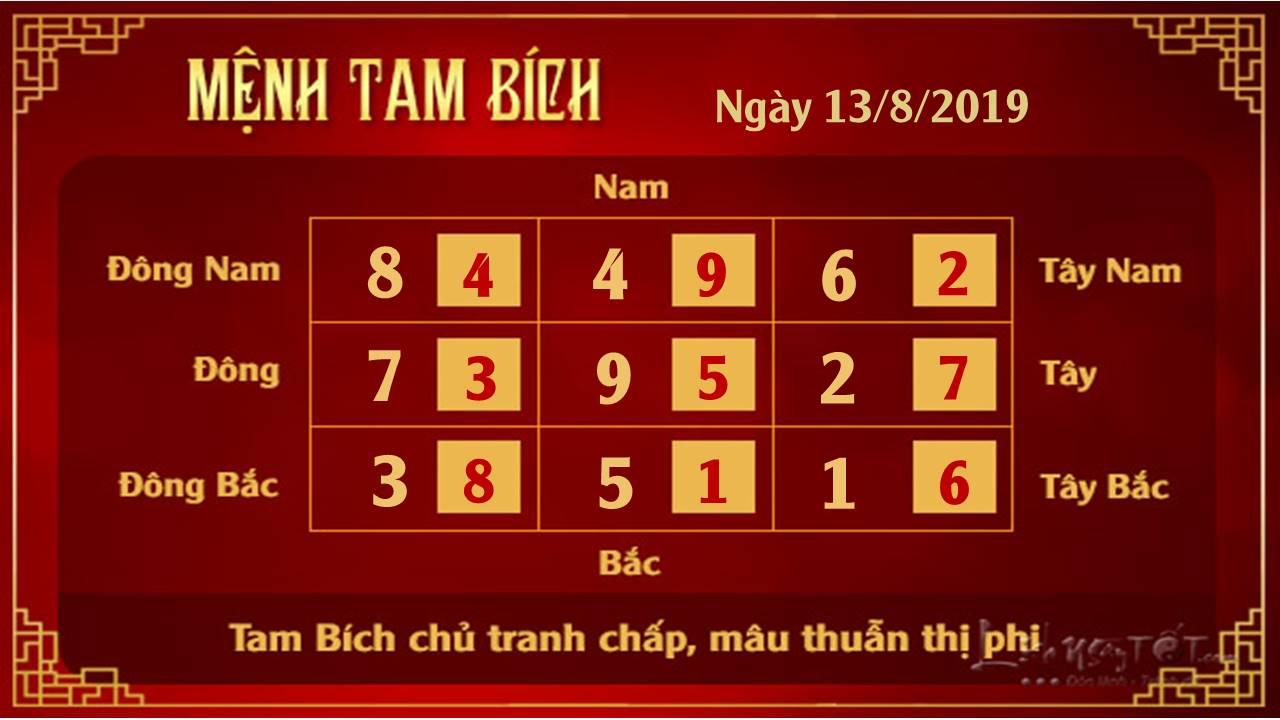 Phong thuy hang ngay - Phong thuy ngay 13082019 - Tam Bich