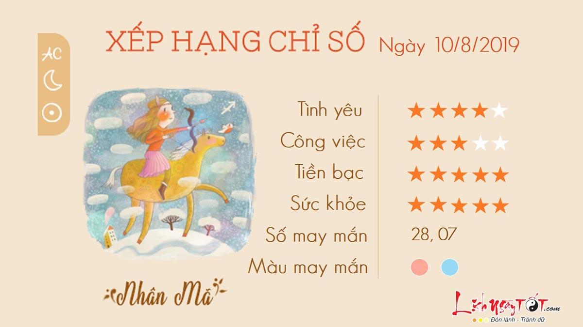 Tuvihangngay-Tuvithu7ngay1082019-NhanMa