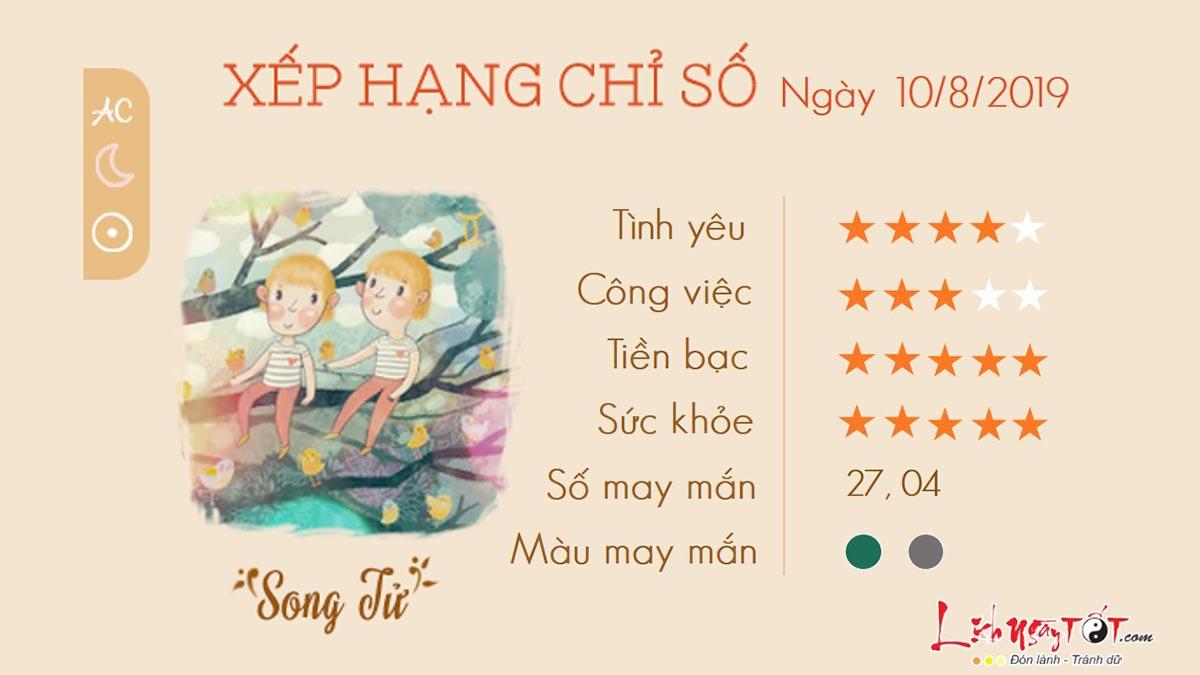 Tuvihangngay-Tuvithu7ngay1082019-SongTu
