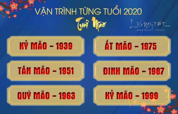 Chi-tiet-tu-vi-tuoi-Mao-2020-cho-tung-tuoi