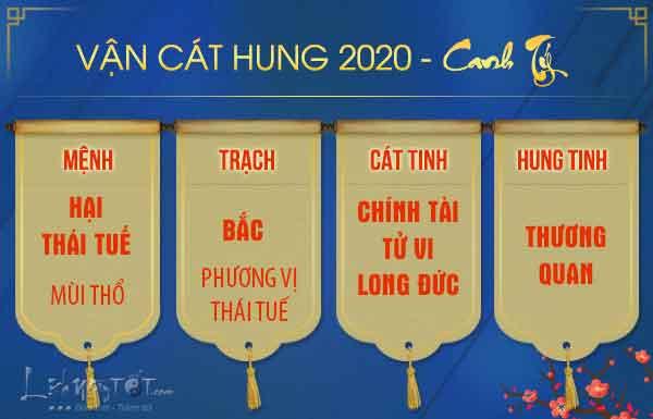 Van-hung-cat-tuoi-Mui-2020