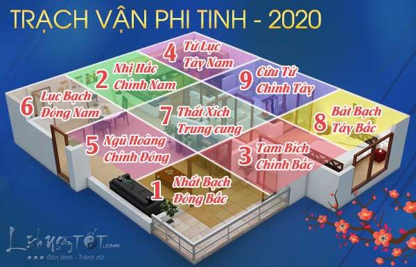 Cuu-cung-phi-tinh-nam-2020