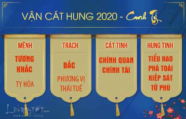 Van-hung-cat-2020-tuoi-Ty-ran