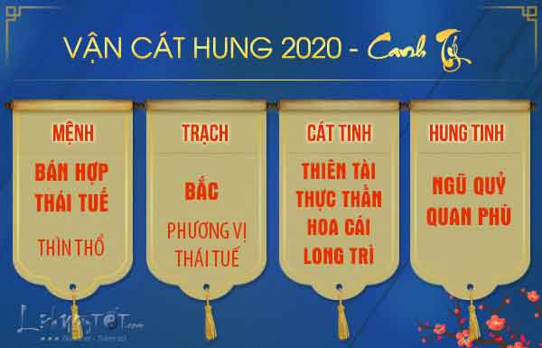 Van-hung-cat-tuoi-Thin-nam-Canh-Ty-2020