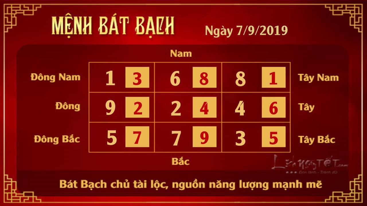 Xem phong thuy hang ngay - Xem phong thuy ngay 07092019 - Bat Bach