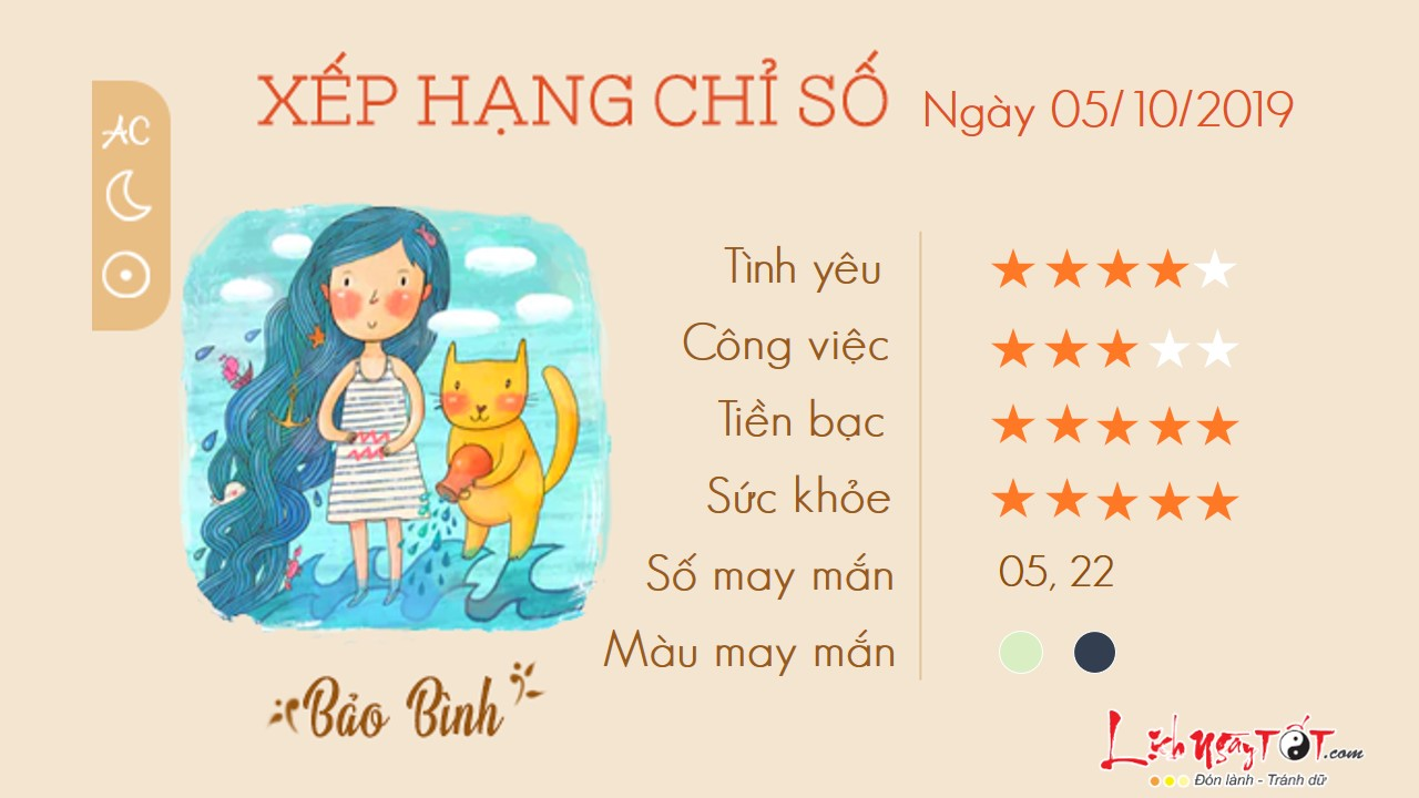 Tu vi thu 7 ngay 05102019 cua 12 cung hoang dao Bao Binh