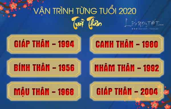 Tu-vi-2020-tuoi-Than-chi-tiet-theo-tung-tuoi-hoa-giap