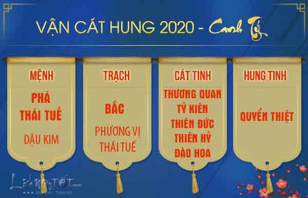 Van-hung-cat-nam-2020-nguoi-tuoi-Dau
