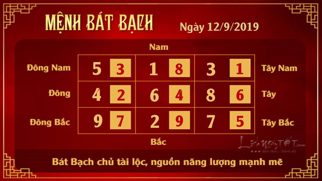 Xem phong thuy hang ngay - Phong thuy ngay 12092019 - Bat Bach