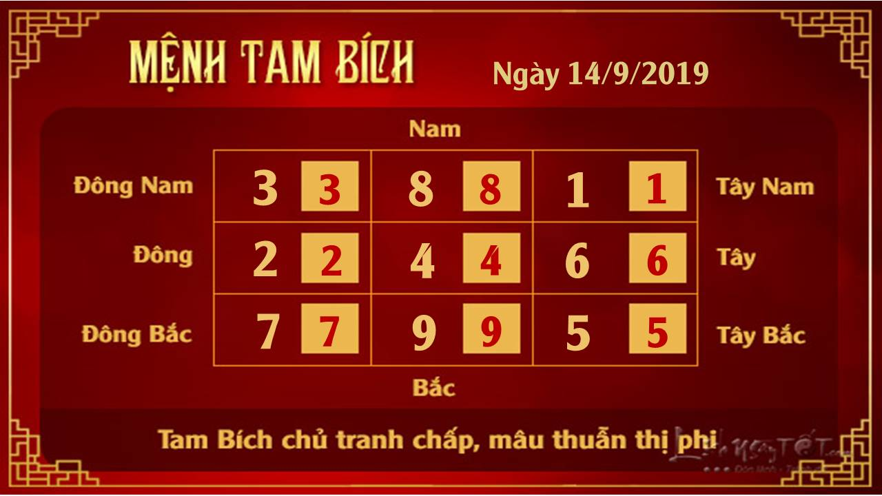 Xem phong thuy hang ngay - Phong thuy ngay 14092019 - Tam Bich