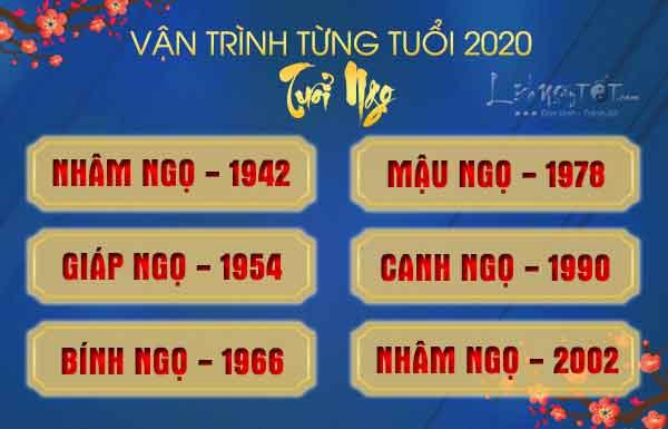Tu-vi-tuoi-Ngo-2020-theo-tung-tuoi-chi-tiet