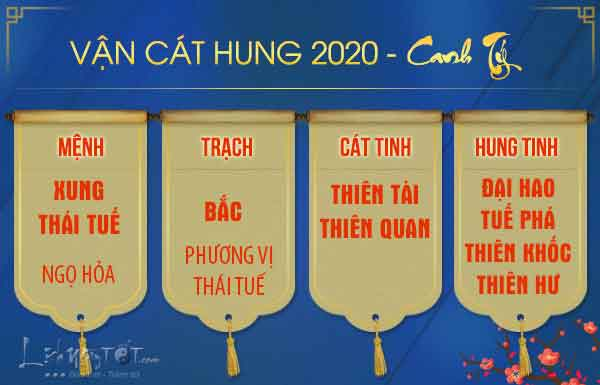 Van-hung-cat-tuoi-Ngo-nam-2020