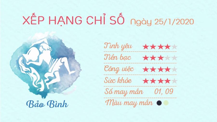 Tu vi thu 7 ngay 25012020 cua 12 cung hoang dao Bao Binh