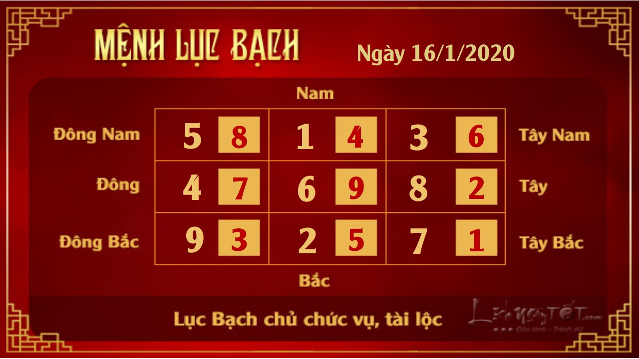 Xem phong thuy hang ngay - Xem phong thuy ngay 1612020 - Luc Bach