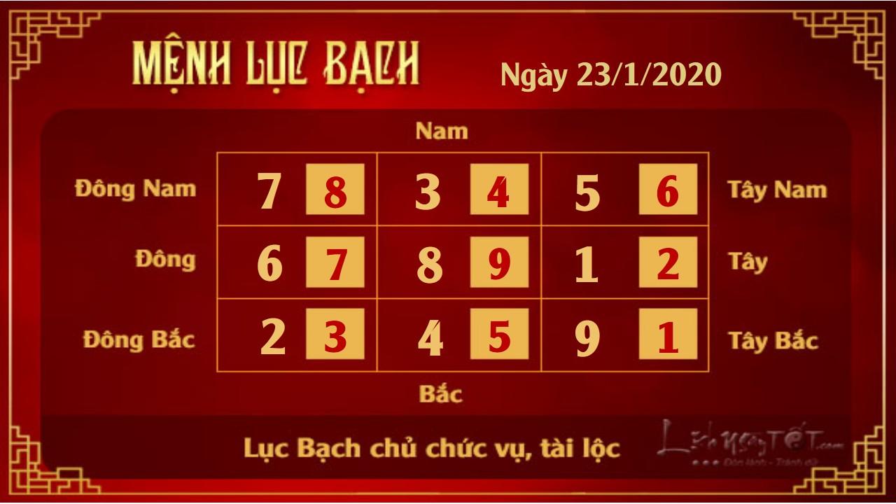 Xem phong thuy hang ngay - Xem phong thuy ngay 2312020 - Luc Bach