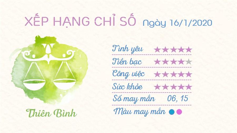 Tu vi thu 5 ngay 16012020 cua 12 cung hoang dao Thien Binh