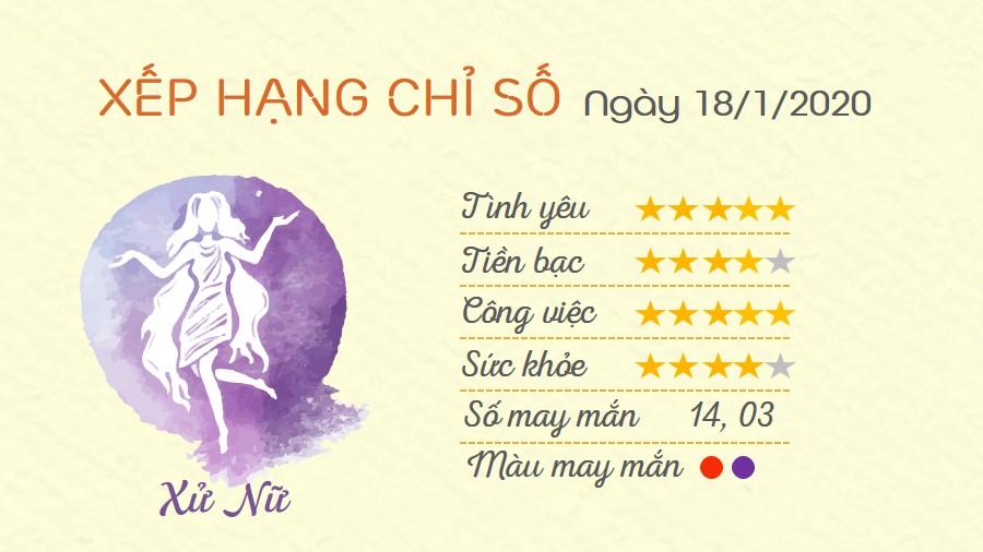 Tu vi thu 7 ngay 18012020 cua 12 cung hoang dao Xu Nu