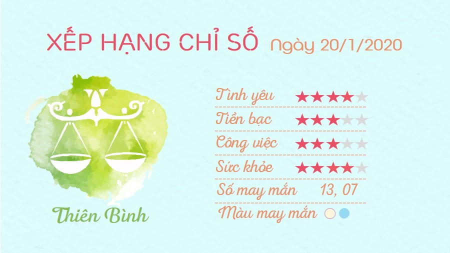Tu vi thu 2 ngay 20012020 cua 12 cung hoang dao Thien Binh