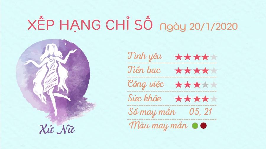 Tu vi thu 2 ngay 20012020 cua 12 cung hoang dao Xu Nu
