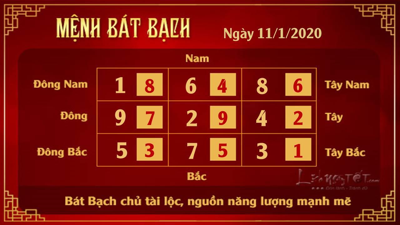 Xem phong thuy hang ngay - Xem phong thuy ngay 11012020 - Bat Bach