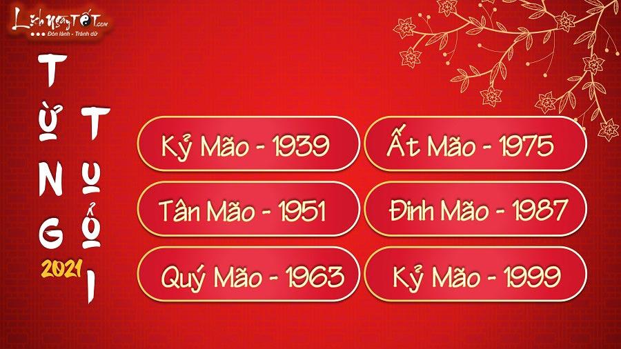 Chi tiet tu vi tuoi mao nam 2021 Tan Suu