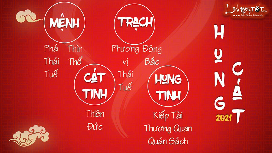 Hung cat tu vi tuoi Thin nam 2021