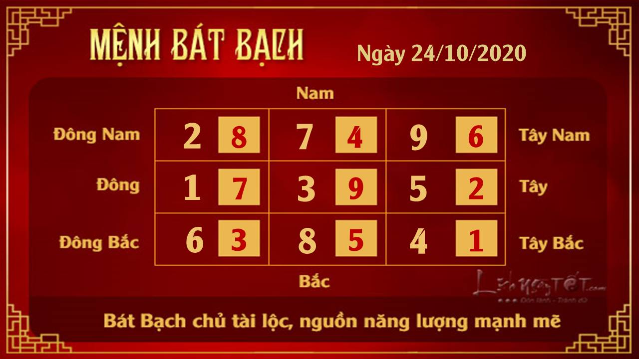 Xem phong thuy ngay 2102020 - Bat Bach