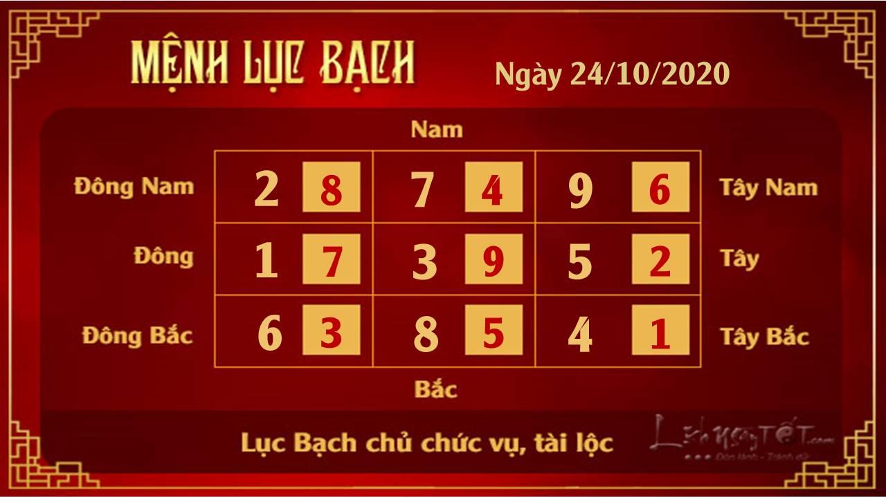 Xem phong thuy ngay 2102020 - Luc Bach