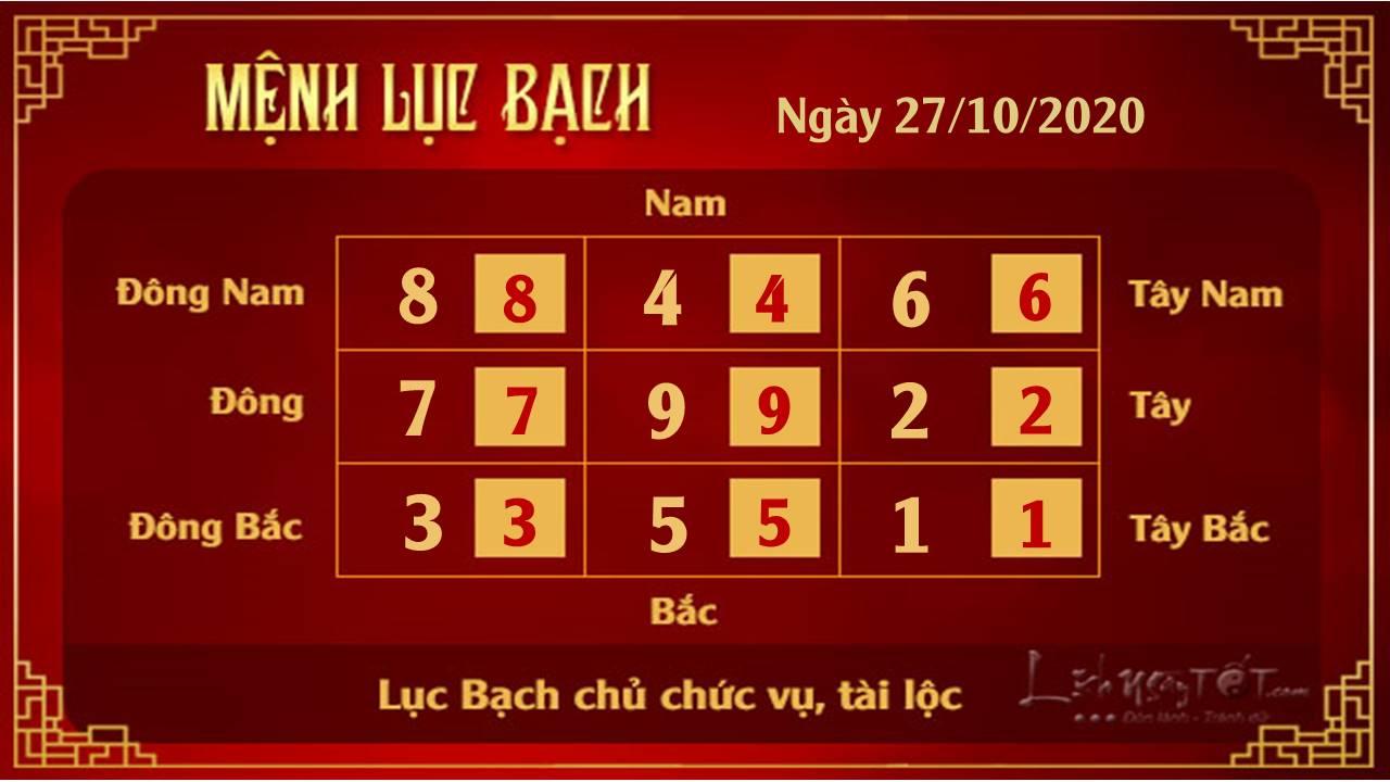 Xem phong thuy ngay 27102020 - luc Bach