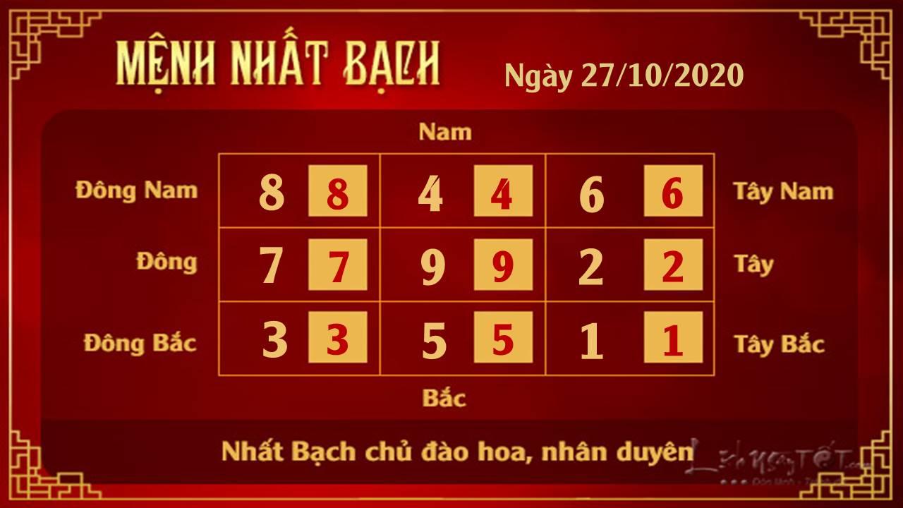 Xem phong thuy ngay 27102020 - Nhat Bach