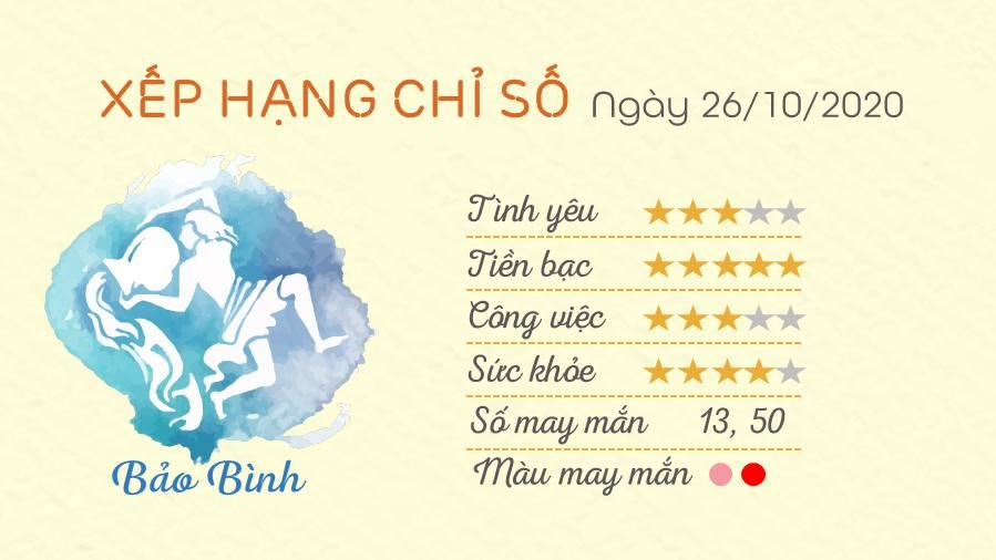 Tu vi cung hoang dao ngay 26102020 - Bao Binh