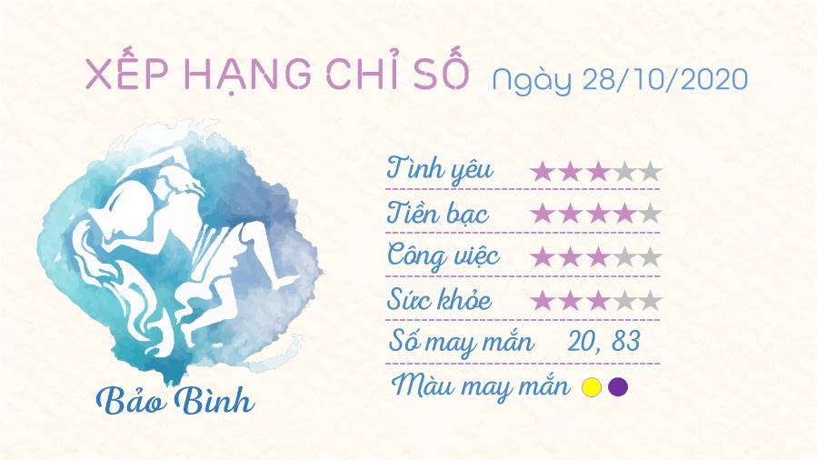 Tu vi 12 cung hoang dao ngay 28102020 - Bao Binh
