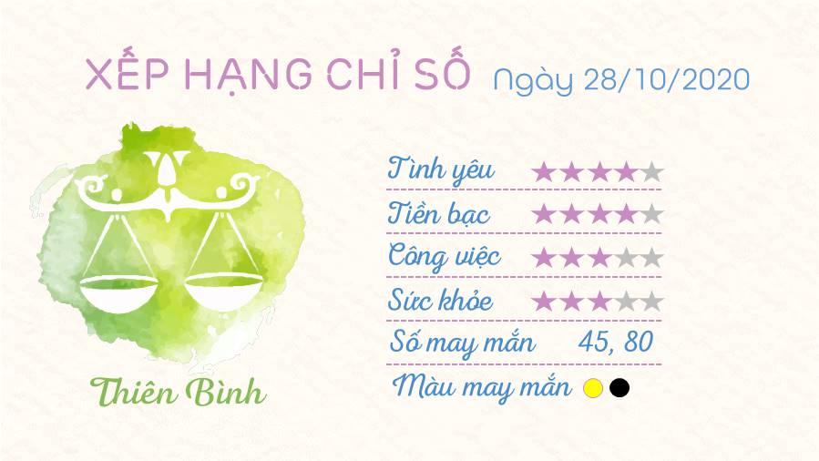 Tu vi 12 cung hoang dao ngay 28102020 - Thien Binh